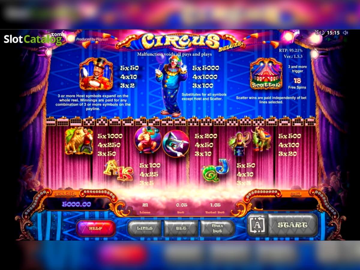 $1385 No deposit bonus casino at Spin Palace Casino